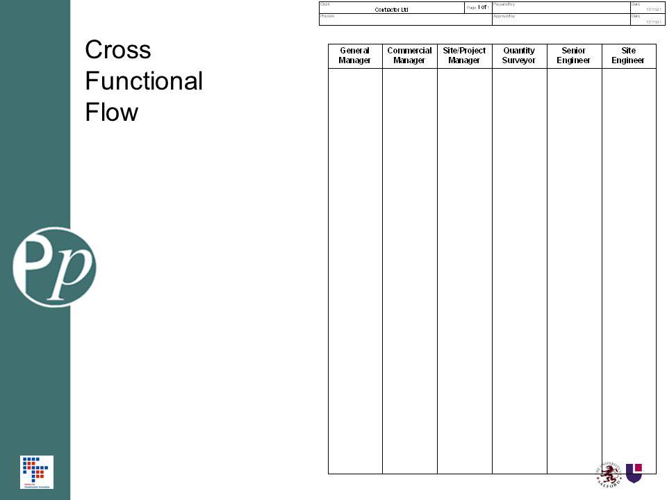 Cross Functional Flow