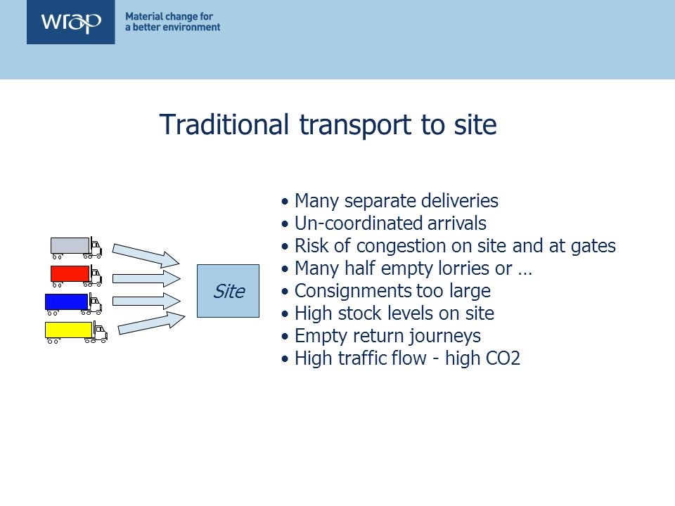 Traditional transport to site Site Many separate deliveries Un-coordinated arrivals Risk of congestion on site and at gates Many half empty lorries or … Consignments too large High stock levels on site Empty return journeys High traffic flow - high CO2