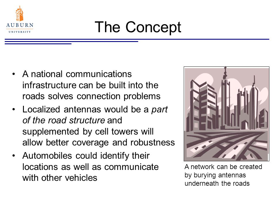 The Concept A national communications infrastructure can be built into the roads solves connection problems Localized antennas would be a part of the road structure and supplemented by cell towers will allow better coverage and robustness Automobiles could identify their locations as well as communicate with other vehicles A network can be created by burying antennas underneath the roads