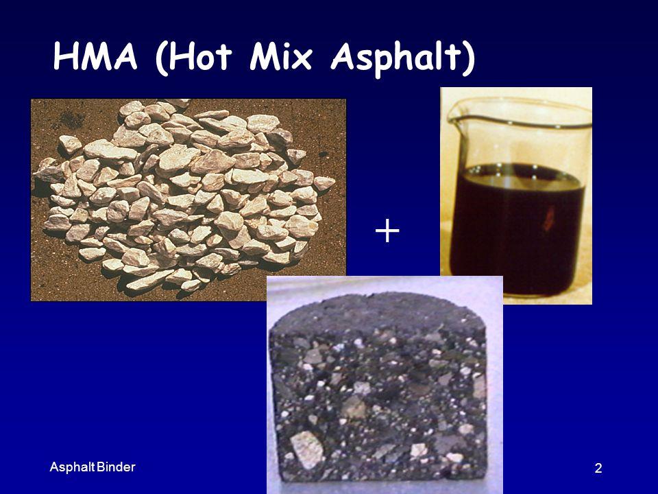 Asphalt BinderTypes and Uses 2 + HMA (Hot Mix Asphalt)