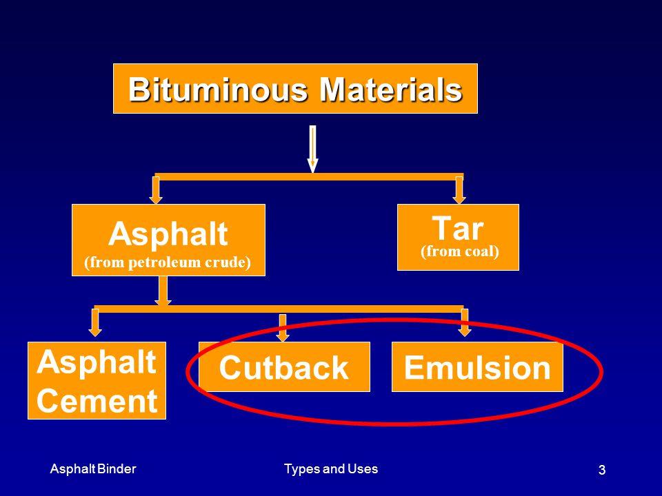 Asphalt BinderTypes and Uses 3 Bituminous Materials Asphalt Tar Asphalt Cement EmulsionCutback (from petroleum crude) (from coal)