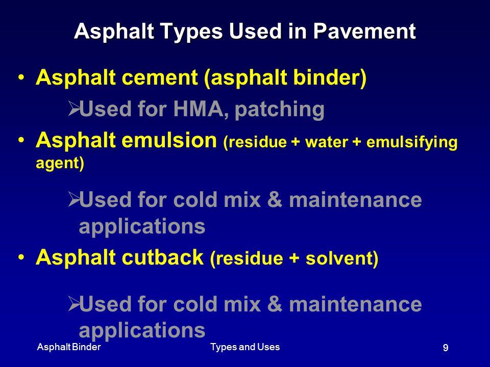 Asphalt BinderTypes and Uses 9 Asphalt Types Used in Pavement Asphalt cement (asphalt binder) Used for HMA, patching Asphalt emulsion (residue + water