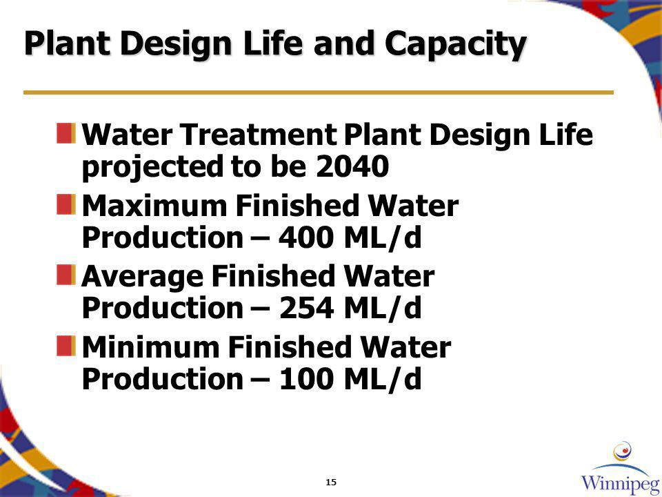 15 Plant Design Life and Capacity Water Treatment Plant Design Life projected to be 2040 Maximum Finished Water Production – 400 ML/d Average Finished