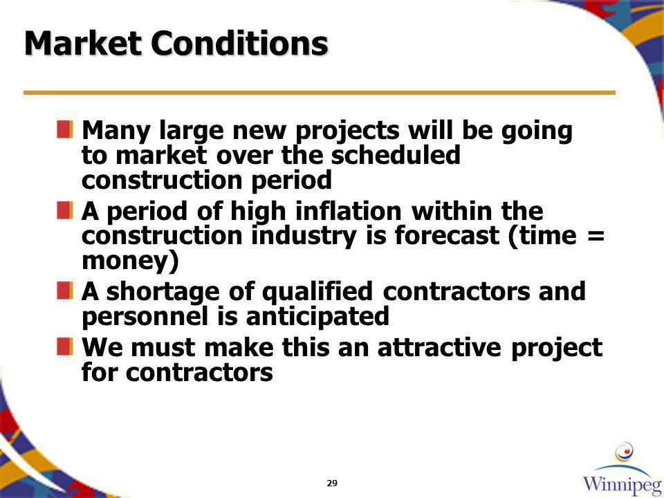 29 Market Conditions Many large new projects will be going to market over the scheduled construction period A period of high inflation within the cons