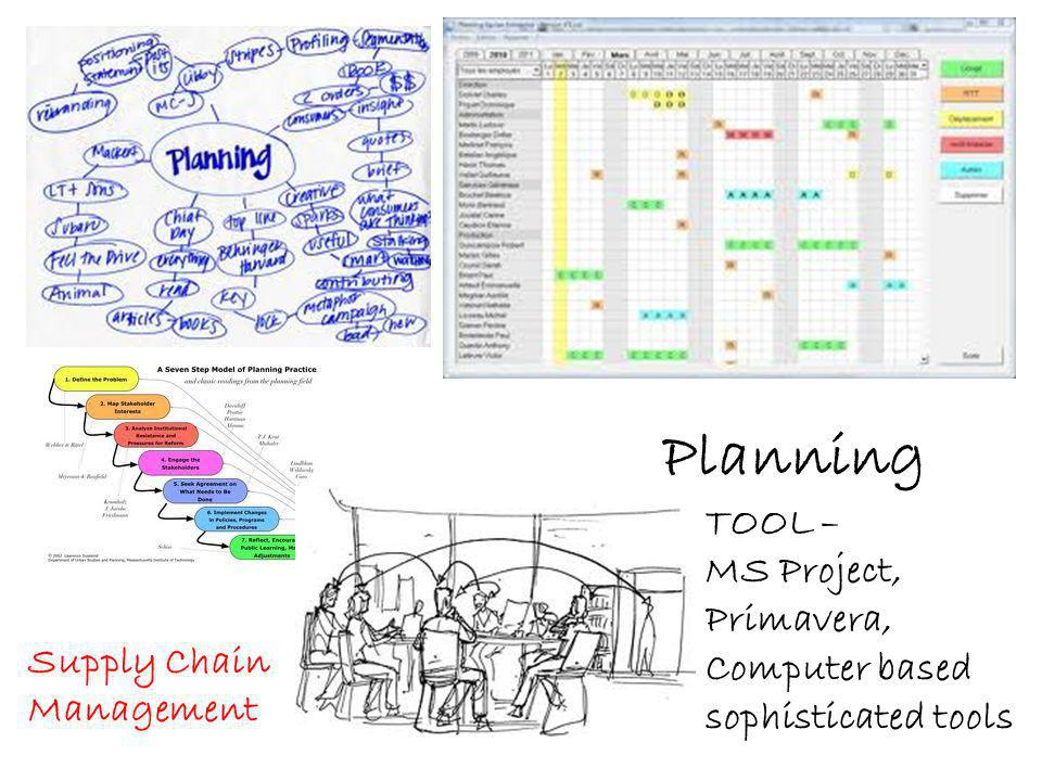 Planning TOOL – MS Project, Primavera, Computer based sophisticated tools Supply Chain Management