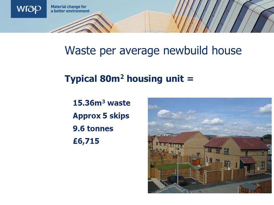 Waste per average newbuild house Typical 80m 2 housing unit = 15.36m 3 waste Approx 5 skips 9.6 tonnes £6,715