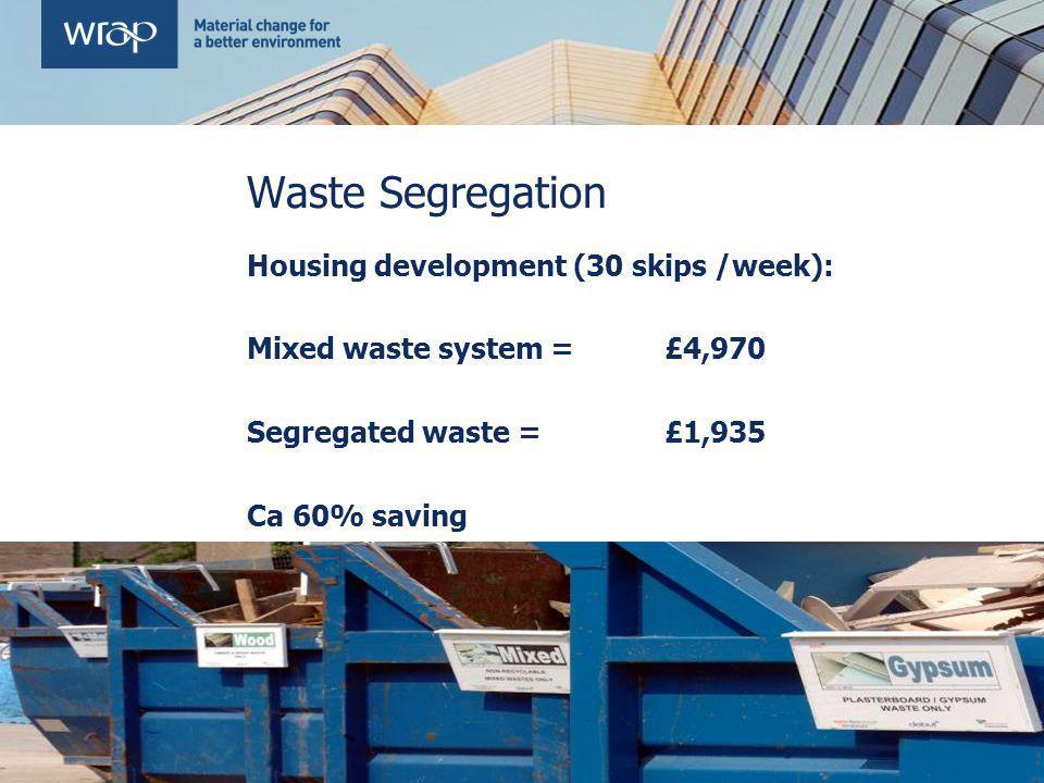 Waste Segregation Housing development (30 skips /week): Mixed waste system =£4,970 Segregated waste =£1,935 Ca 60% saving