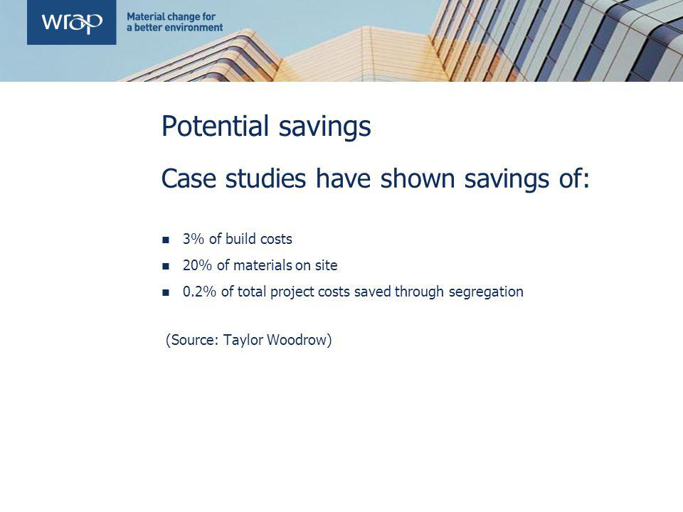 Potential savings Case studies have shown savings of: 3% of build costs 20% of materials on site 0.2% of total project costs saved through segregation