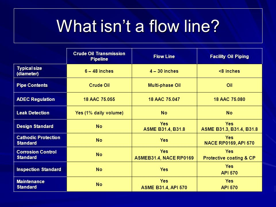 What isnt a flow line? Crude Oil Transmission Pipeline Flow Line Facility Oil Piping Typical size (diameter) 6 – 48 inches4 – 30 inches<8 inches Pipe
