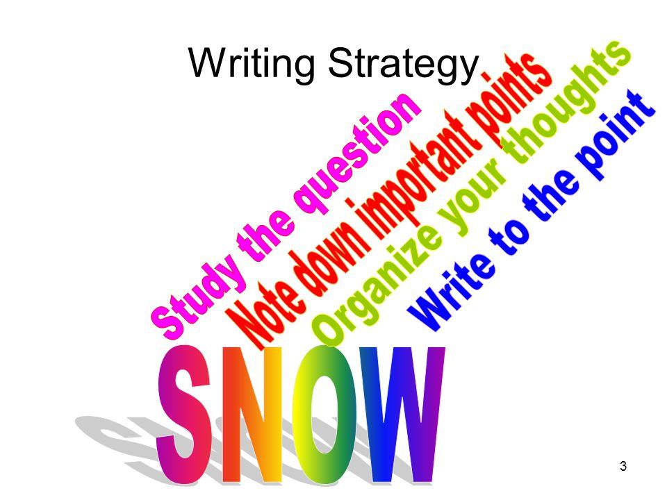 2 SC HSAP Extended Response Writing