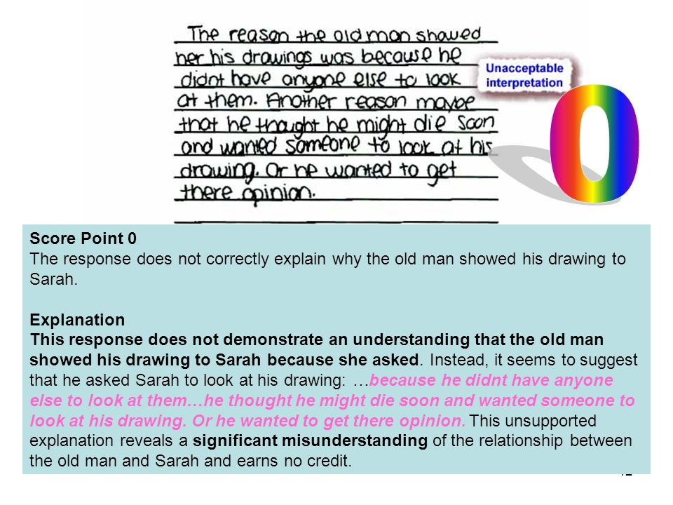 41 Complete interpretation Acceptable support from text Score Point 3 The response fully explains why the old man showed his drawing to Sarah. Explana
