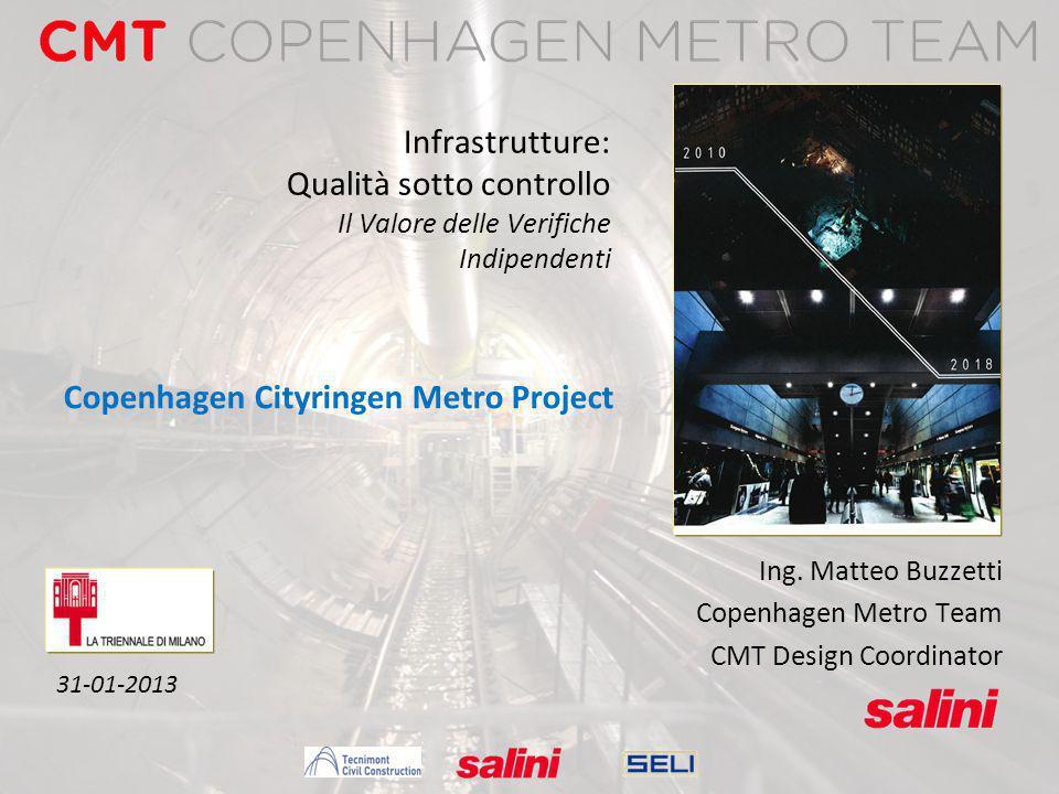 Infrastrutture: Qualità sotto controllo Il Valore delle Verifiche Indipendenti Ing. Matteo Buzzetti Copenhagen Metro Team CMT Design Coordinator 31-01