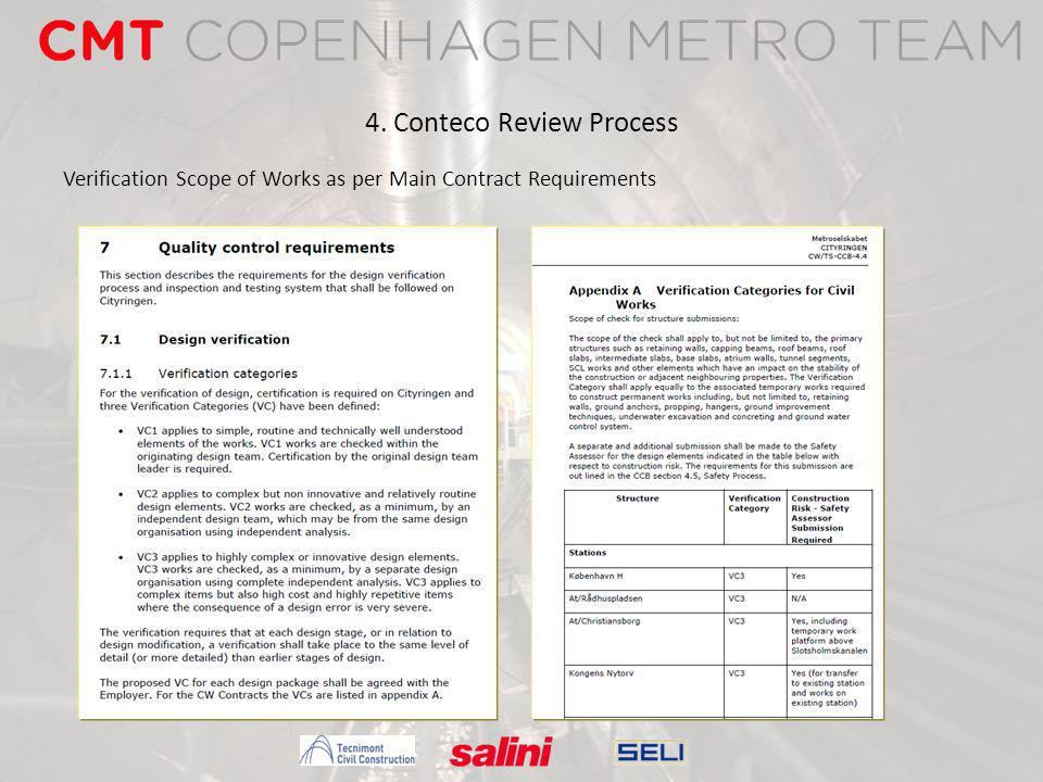 4. Conteco Review Process Verification Scope of Works as per Main Contract Requirements