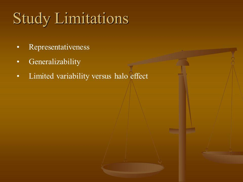 Study Limitations Representativeness Generalizability Limited variability versus halo effect