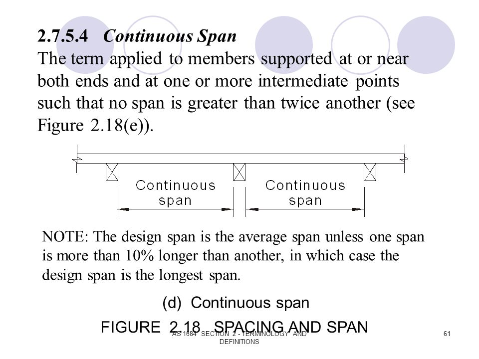 AS 1684 SECTION 2 - TERMINOLOGY AND DEFINITIONS 61 2.7.5.4 Continuous Span The term applied to members supported at or near both ends and at one or mo