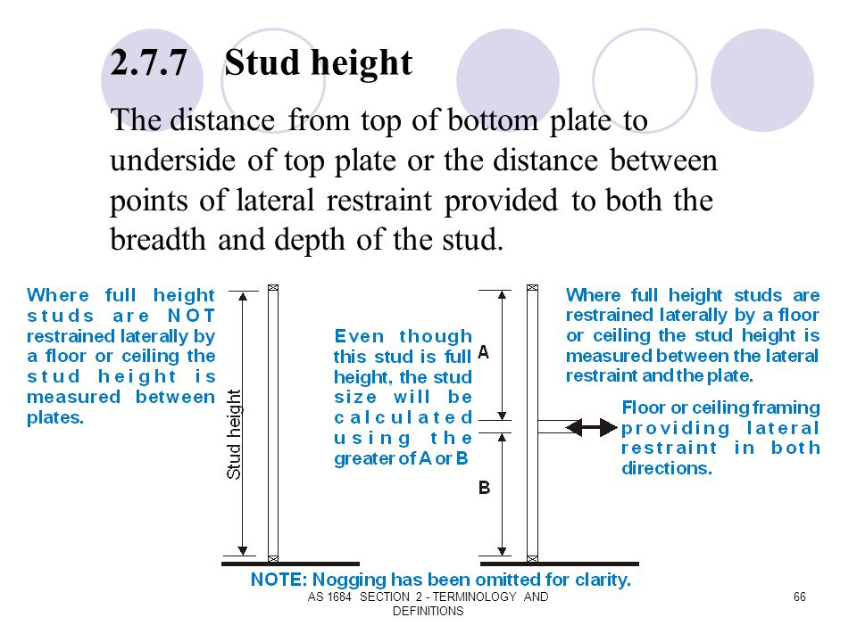 AS 1684 SECTION 2 - TERMINOLOGY AND DEFINITIONS 66 2.7.7 Stud height The distance from top of bottom plate to underside of top plate or the distance b