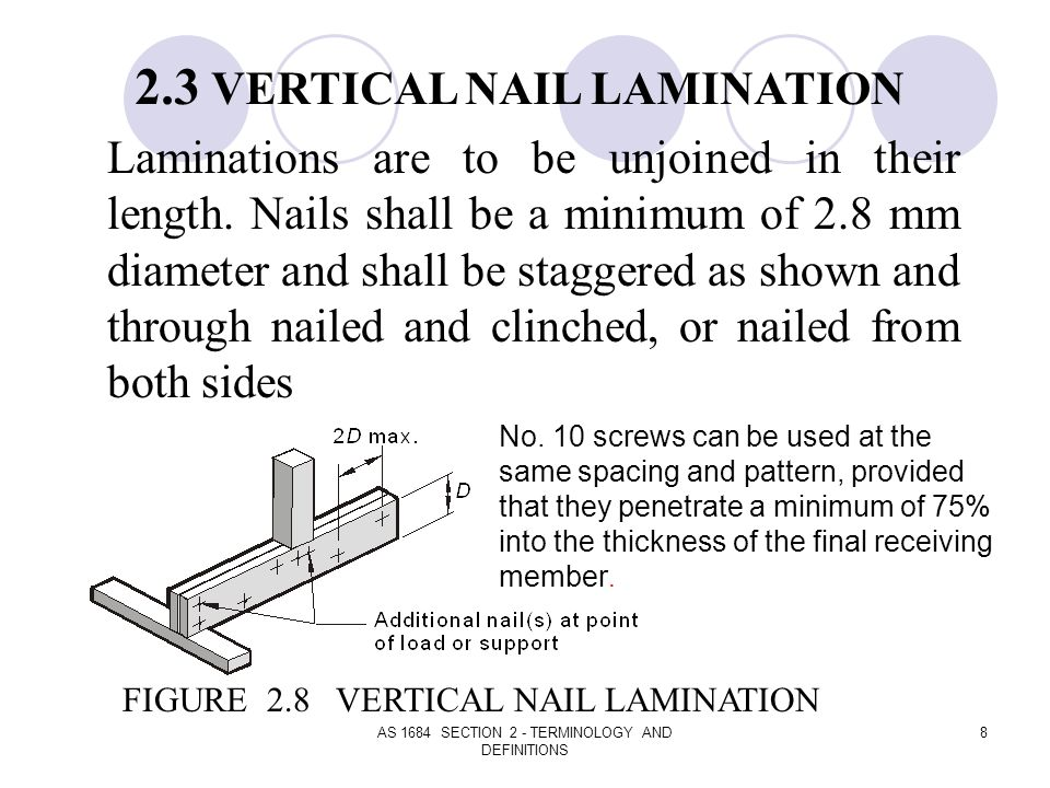 AS 1684 SECTION 2 - TERMINOLOGY AND DEFINITIONS 8 Laminations are to be unjoined in their length. Nails shall be a minimum of 2.8 mm diameter and shal