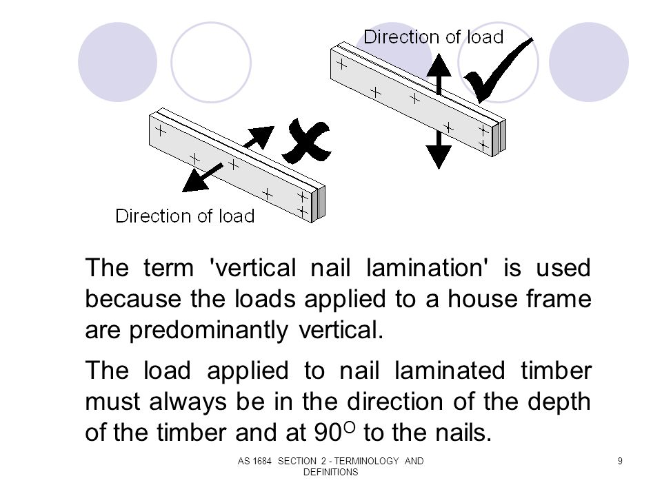 AS 1684 SECTION 2 - TERMINOLOGY AND DEFINITIONS 9 The term 'vertical nail lamination' is used because the loads applied to a house frame are predomina
