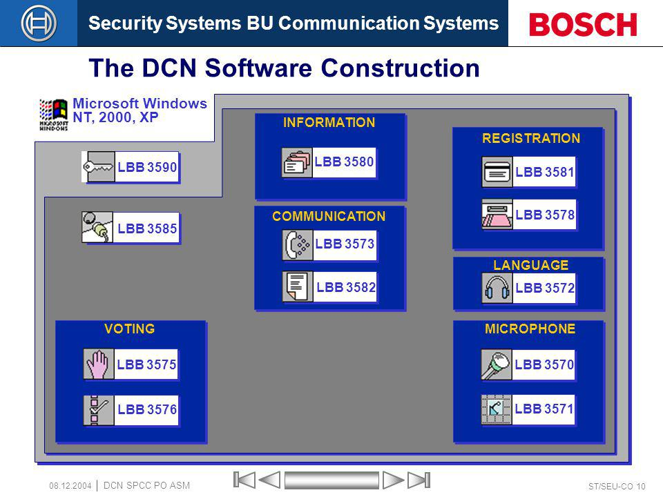 Security Systems BU Communication Systems ST/SEU-CO 10 DCN SPCC PO ASM 08.12.2004 The DCN Software Construction LBB 3590 LBB 3585 Microsoft Windows NT