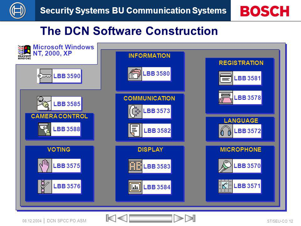 Security Systems BU Communication Systems ST/SEU-CO 12 DCN SPCC PO ASM 08.12.2004 The DCN Software Construction LBB 3590 LBB 3585 Microsoft Windows NT