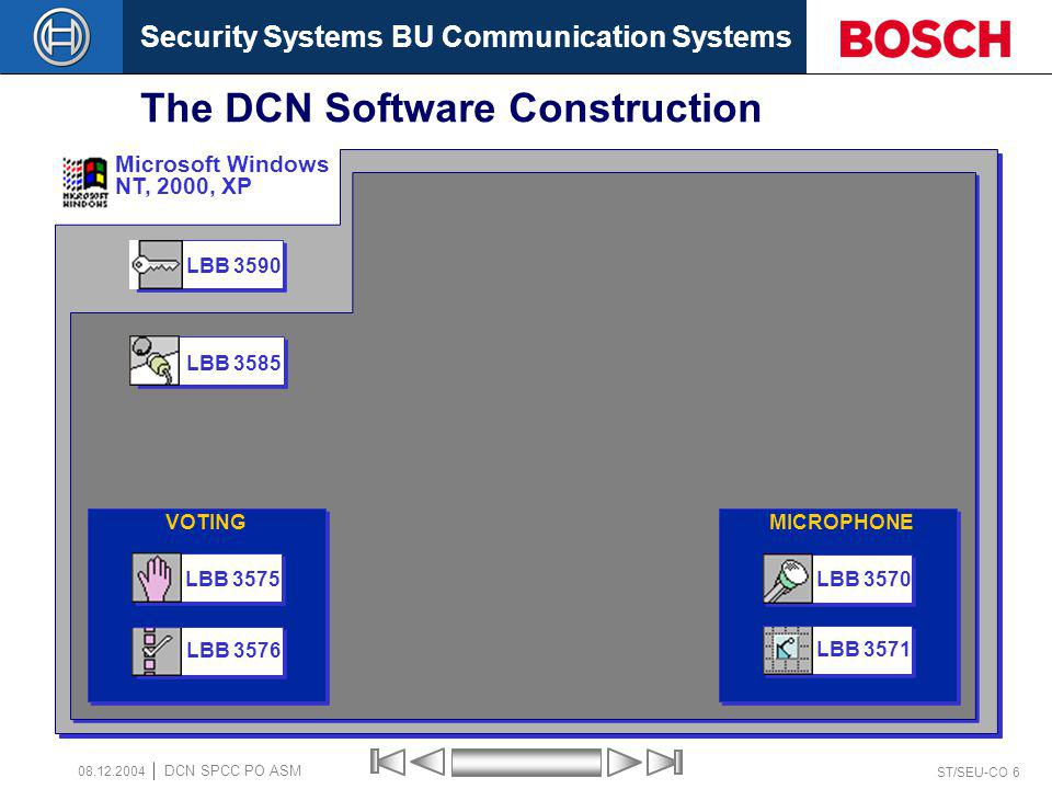 Security Systems BU Communication Systems ST/SEU-CO 6 DCN SPCC PO ASM 08.12.2004 The DCN Software Construction LBB 3590 LBB 3585 Microsoft Windows NT,