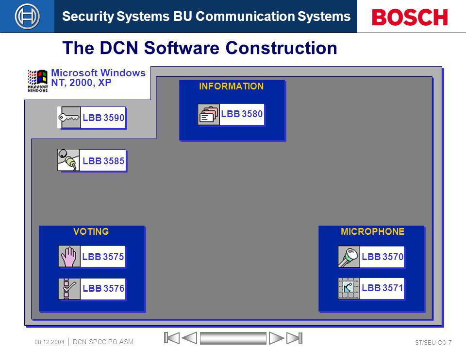 Security Systems BU Communication Systems ST/SEU-CO 7 DCN SPCC PO ASM 08.12.2004 The DCN Software Construction LBB 3590 LBB 3585 Microsoft Windows NT,