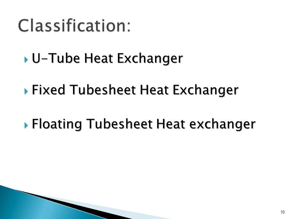 U-Tube Heat Exchanger U-Tube Heat Exchanger Fixed Tubesheet Heat Exchanger Fixed Tubesheet Heat Exchanger Floating Tubesheet Heat exchanger Floating T