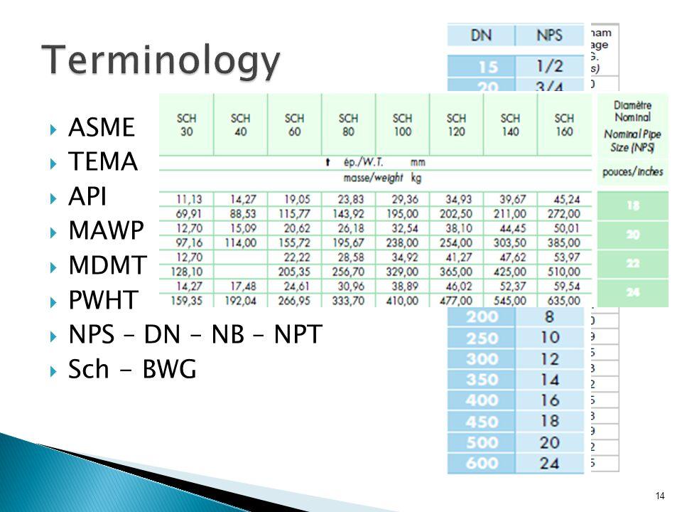 ASME TEMA API MAWP MDMT PWHT NPS – DN – NB – NPT Sch - BWG 14