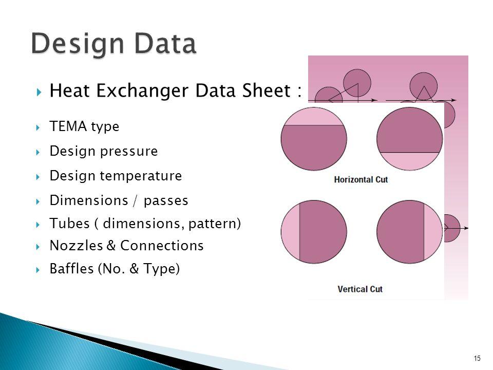 Heat Exchanger Data Sheet : Design pressure Design temperature Dimensions / passes Tubes ( dimensions, pattern) Nozzles & Connections TEMA type 15 Baf
