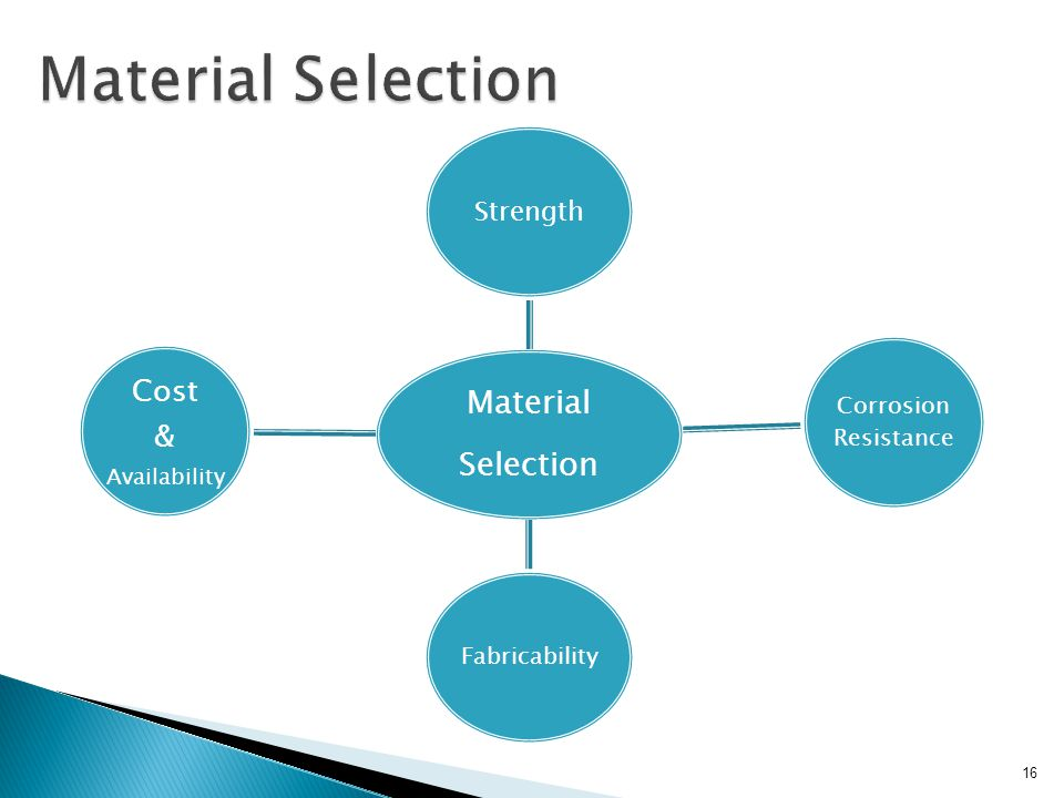 Material Selection Strength Corrosion Resistance Fabricability Cost & Availability 16