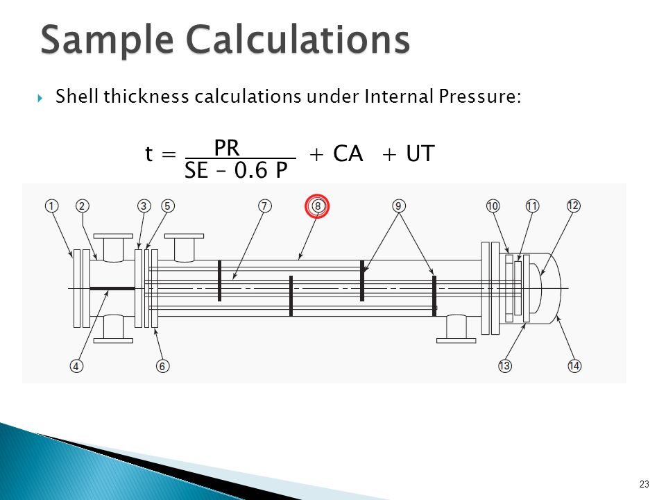 Sample Calculations Shell thickness calculations under Internal Pressure: t : Min. Required Shell Thickness P : Design Pressure of Shell Side S: Max.
