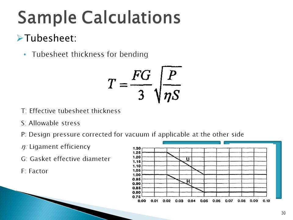 30 Sample Calculations Tubesheet: Tubesheet thickness for bending T: Effective tubesheet thickness S: Allowable stress P: Design pressure corrected fo