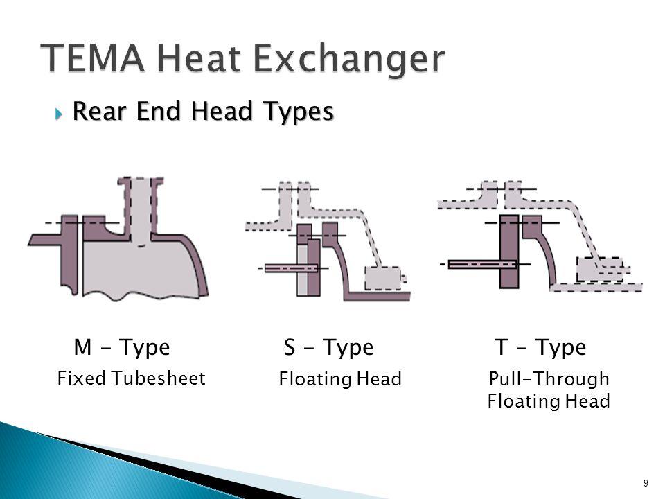 Rear End Head Types Rear End Head Types M - TypeS - TypeT - Type Fixed Tubesheet Floating HeadPull-Through Floating Head 9