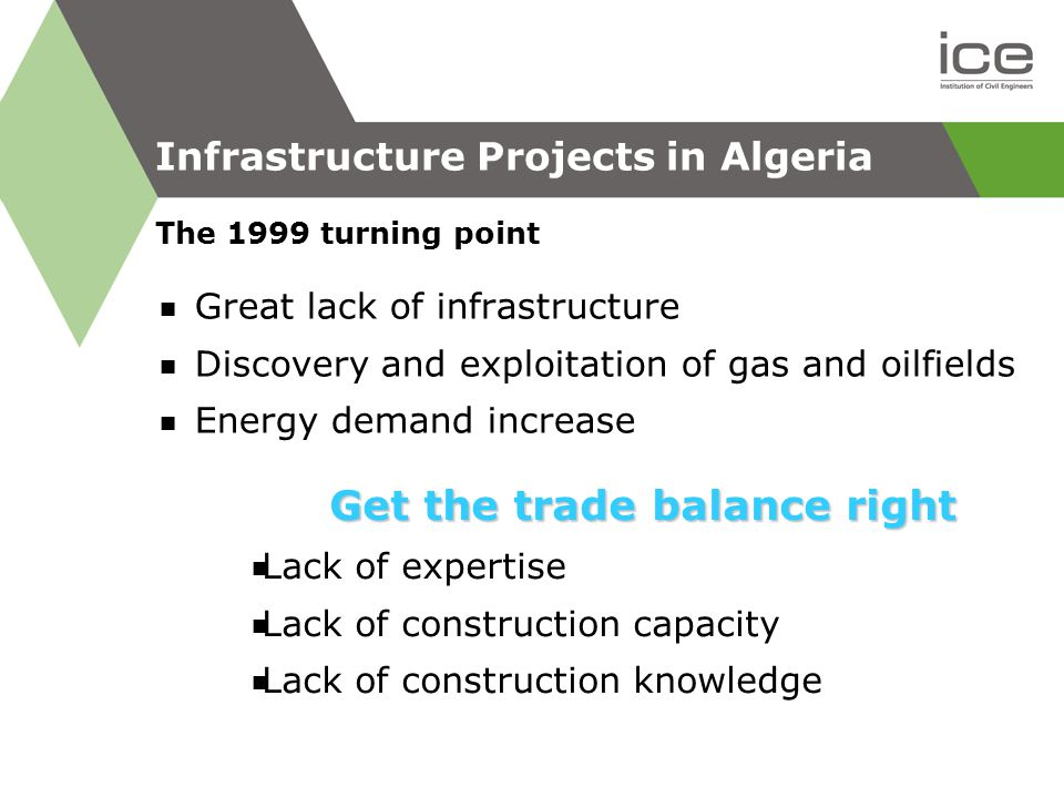 Infrastructure Projects in Algeria What are foreigners providing SERVICES Consultancy Contracting Management Banking Construction Technology Telecoms COUNTRIES French & Canadians Italians Spanish Portuguese, Germans Chinese.