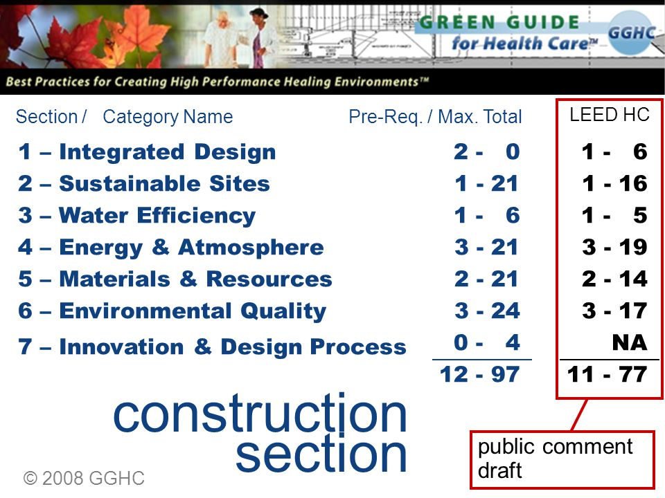 © 2008 GGHC construction section 1 – Integrated Design 2 – Sustainable Sites 3 – Water Efficiency 4 – Energy & Atmosphere 5 – Materials & Resources 6 – Environmental Quality 7 – Innovation & Design Process 2 - 0 1 - 21 1 - 6 3 - 21 2 - 21 3 - 24 0 - 4 12 - 97 Section / Category Name Pre-Req.
