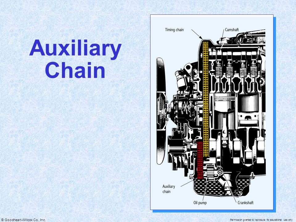 © Goodheart-Willcox Co., Inc. Permission granted to reproduce for educational use only Auxiliary Chain