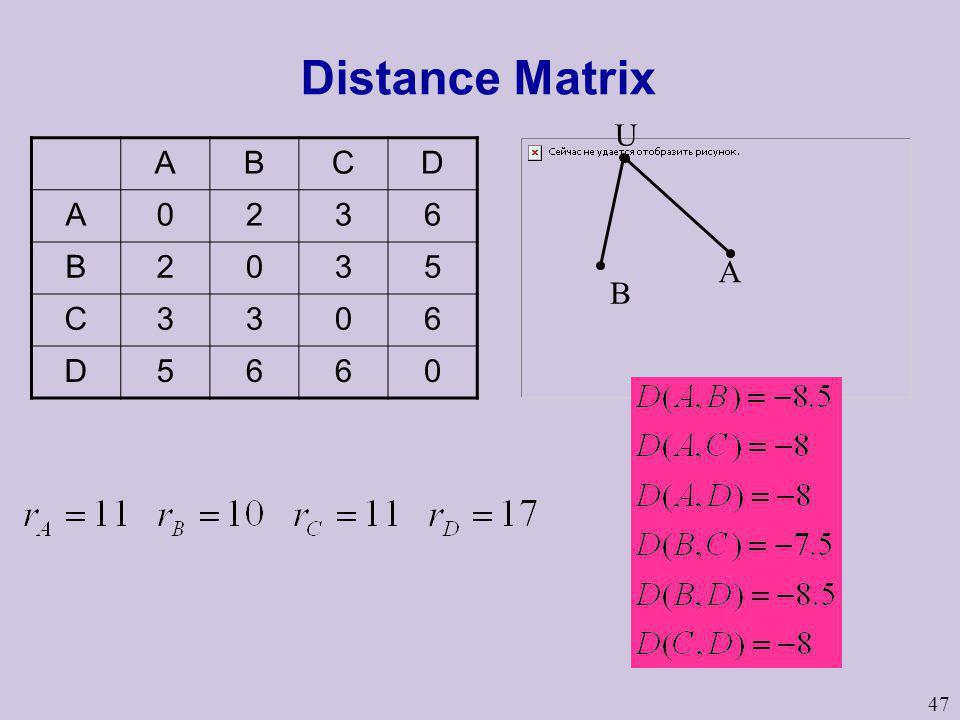 47 Distance Matrix ABCD A0236 B2035 C3306 D5660 U B A