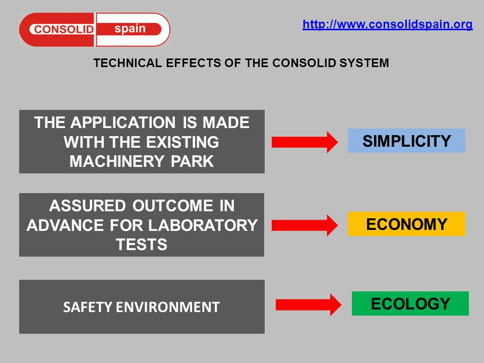http://www.consolidspain.org TECHNICAL EFFECTS OF THE CONSOLID SYSTEM THE APPLICATION IS MADE WITH THE EXISTING MACHINERY PARK ASSURED OUTCOME IN ADVANCE FOR LABORATORY TESTS SAFETY ENVIRONMENT ECOLOGY SIMPLICITY ECONOMY