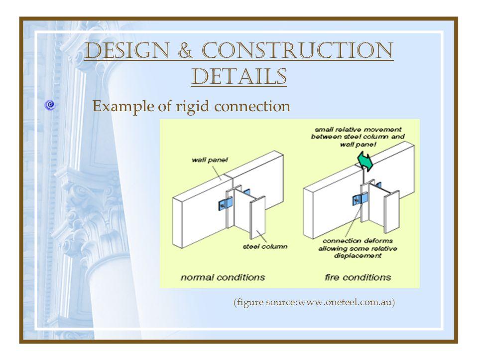 DESIGN & construction DETAILS Example of rigid connection (figure source:www.oneteel.com.au)