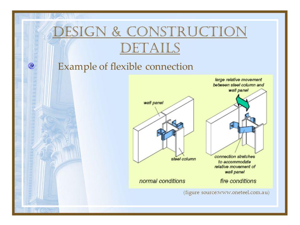 DESIGN & construction DETAILS Example of flexible connection (figure source:www.oneteel.com.au)