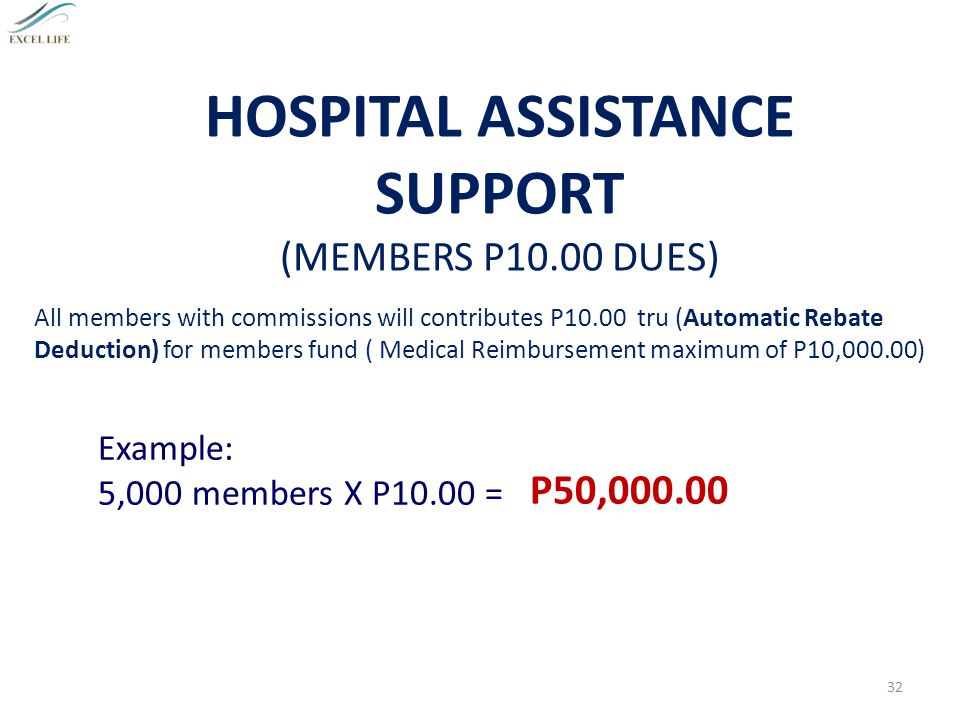 LIFE ASSISTANCE SUPPORT (MEMBERS CONTRIBUTIONS) When member die due to Natural/Accidental Death, all members with P500.00 minimum income will contribu
