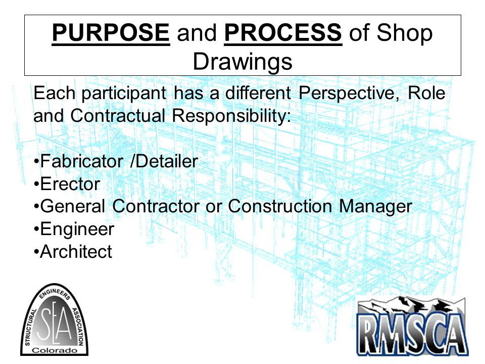 PURPOSE and PROCESS of Shop Drawings Each participant has a different Perspective, Role and Contractual Responsibility: Fabricator /Detailer Erector General Contractor or Construction Manager Engineer Architect