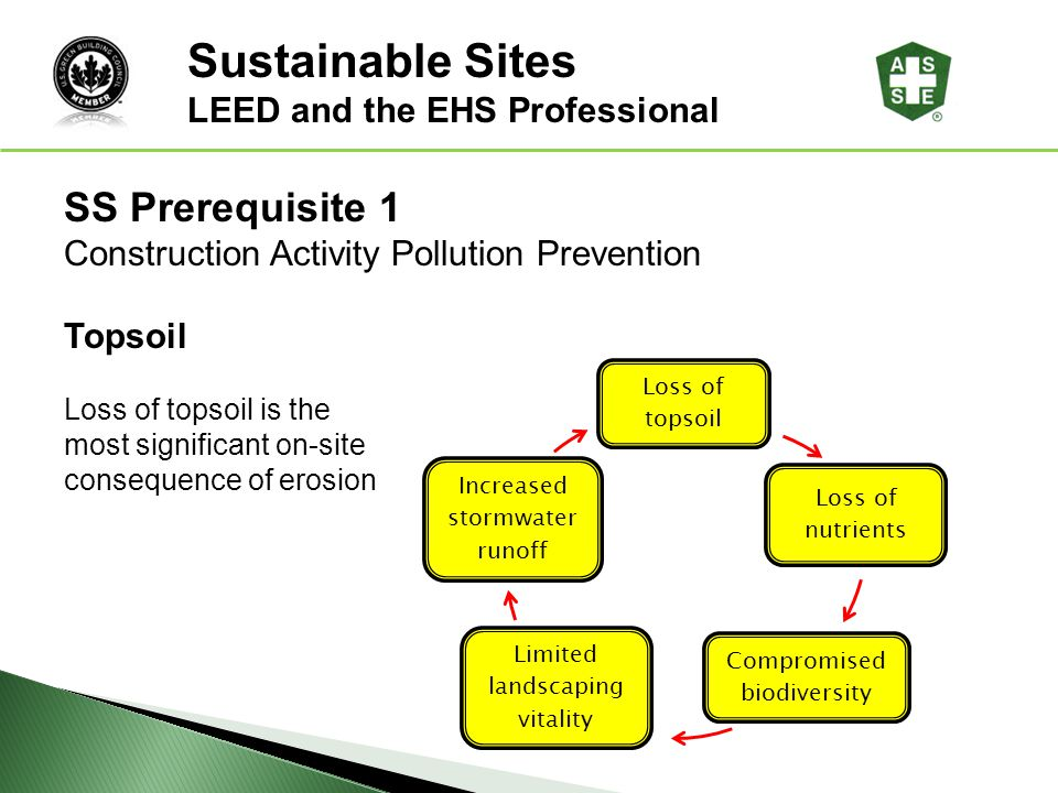 LEED ® Awareness SS Prerequisite 1 Construction Activity Pollution Prevention Topsoil Loss of topsoil is the most significant on-site consequence of e