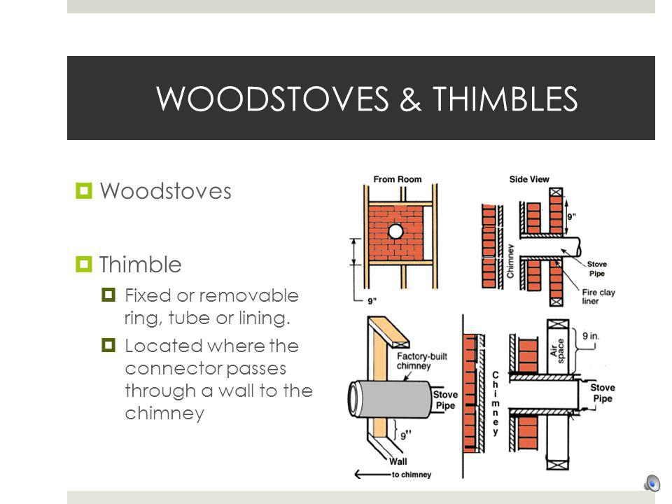 WOODSTOVES & THIMBLES Woodstoves Thimble Fixed or removable ring, tube or lining.