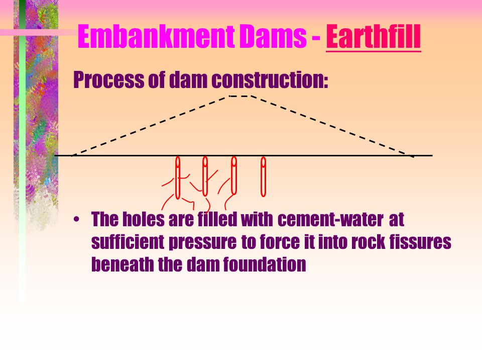 Embankment Dams - Earthfill Process of dam construction: The holes are filled with cement-water at sufficient pressure to force it into rock fissures