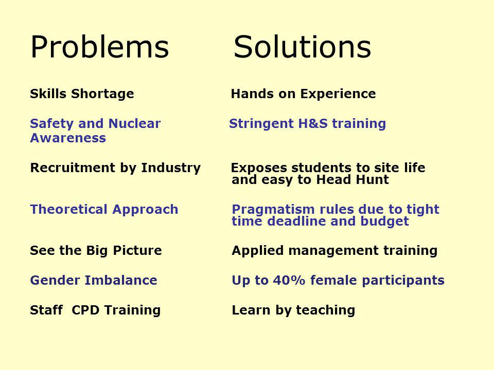 Problems Solutions Skills Shortage Hands on Experience Safety and Nuclear Stringent H&S training Awareness Recruitment by Industry Exposes students to