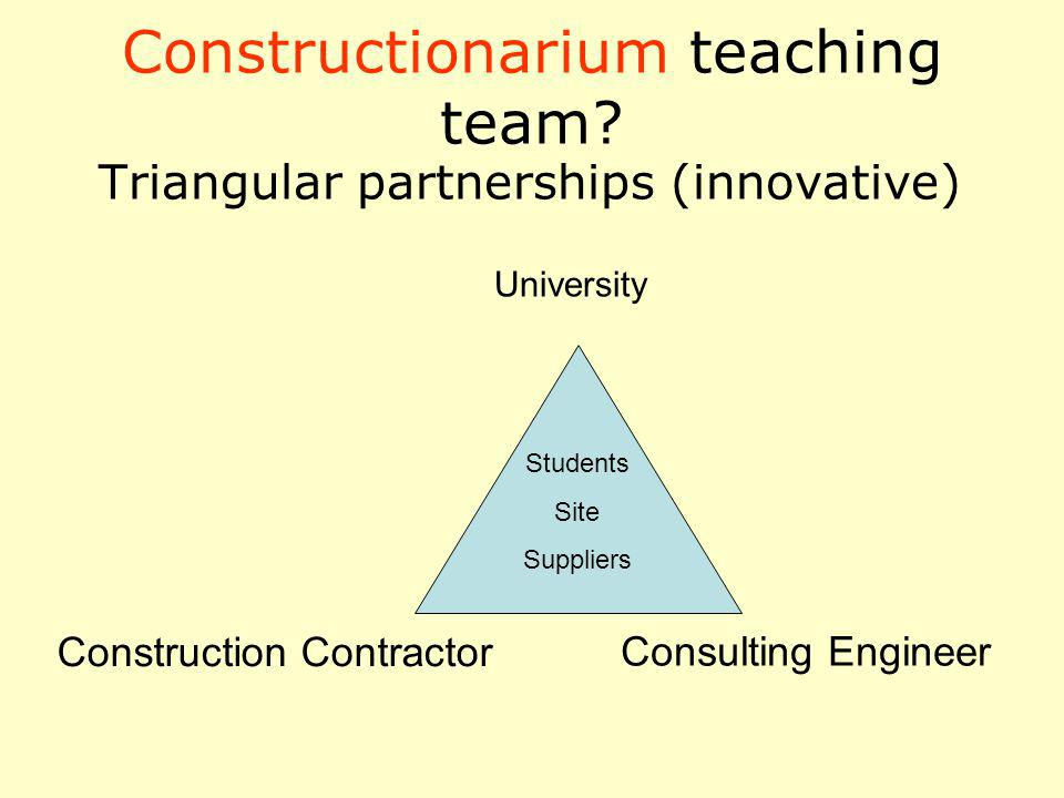 Constructionarium teaching team? Triangular partnerships (innovative) University Construction Contractor Consulting Engineer Students Site Suppliers
