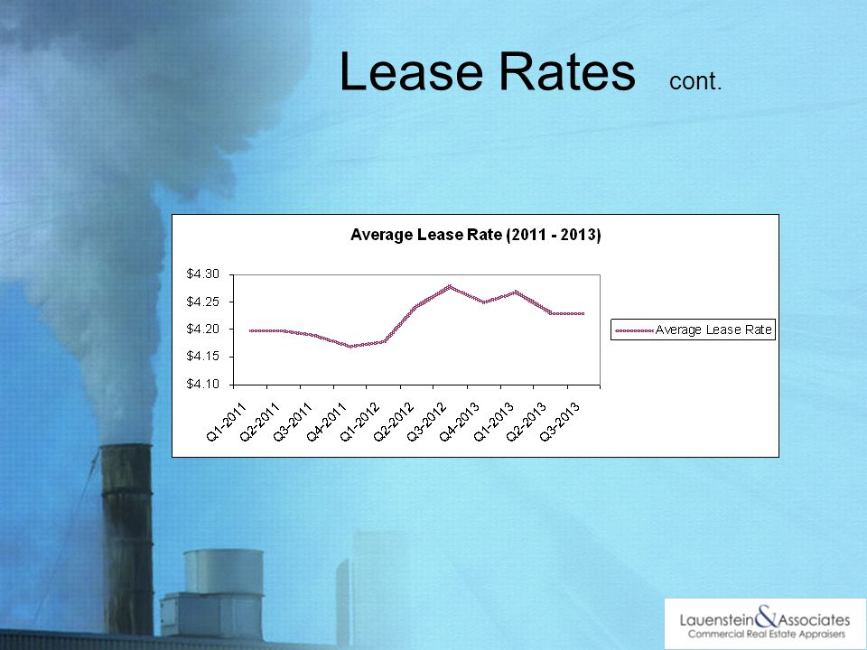 Lease Rates cont.