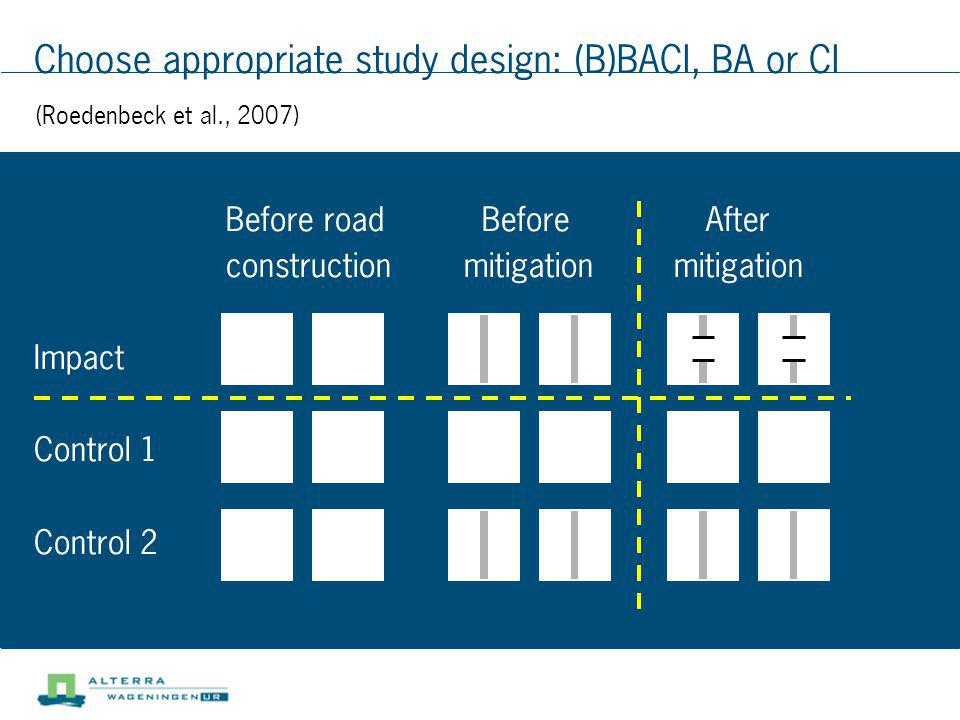 Choose appropriate study design: (B)BACI, BA or CI Before road BeforeAfter construction mitigation mitigation Impact Control 1 Control 2 (Roedenbeck e