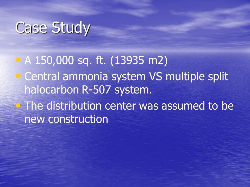 Case Study A 150,000 sq. ft.